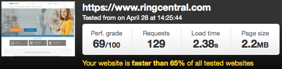 ringcentral speed