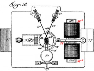 data transfer diagram